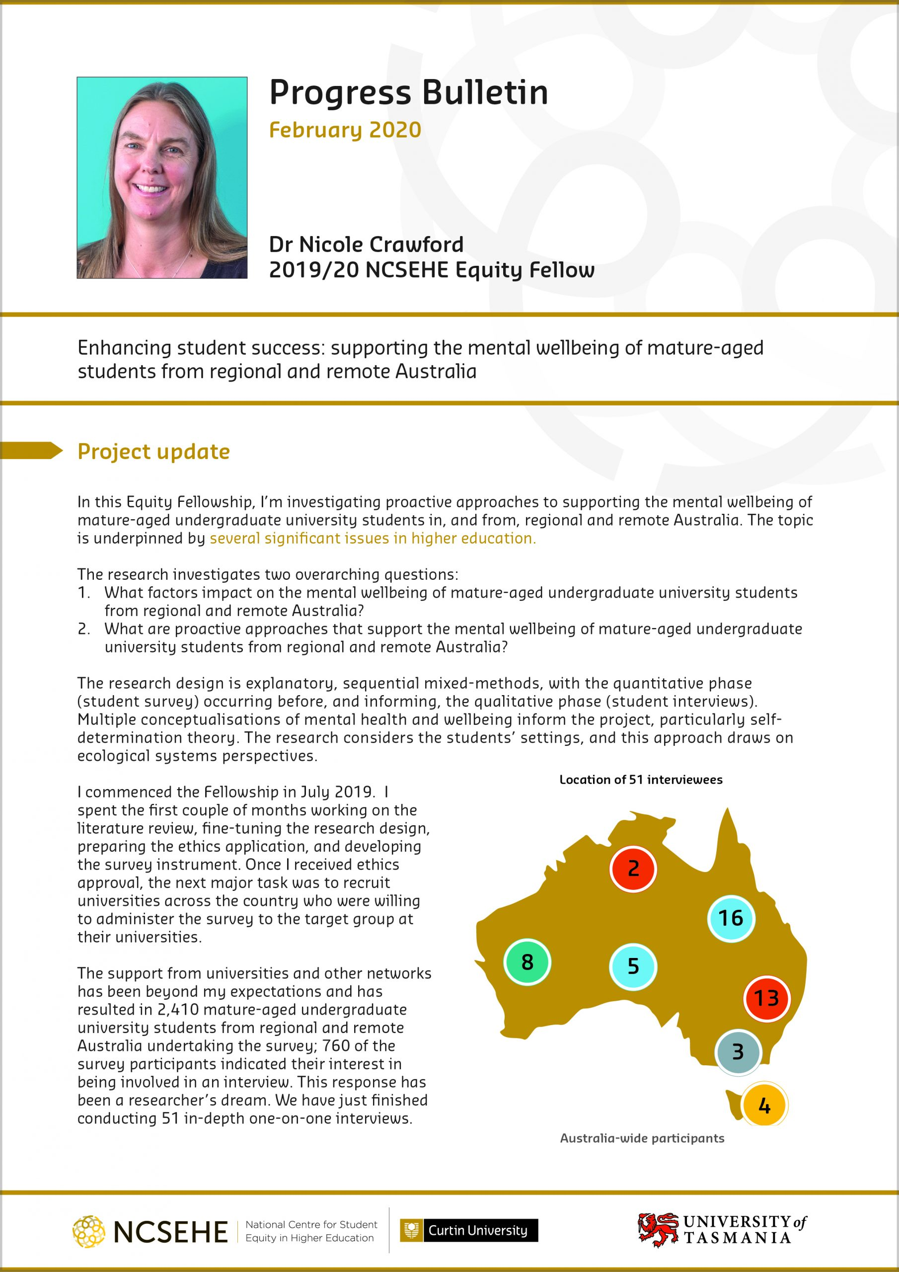 Equity Fellow Nicole Crawford February bulletin